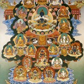 Karma Kagyu Refuge Tree Thangka